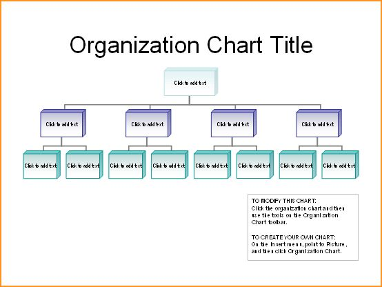 Organizational Charts Templates.org Chart.png - Questionnaire Template