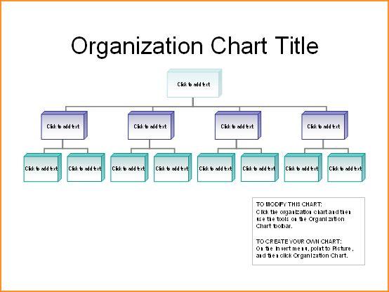 Organizational Charts Templates.Visual Organizational Chart.png ...