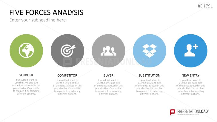 Five Forces Analysis PowerPoint Template