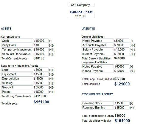 balance-sheet-template-sample.html in jereclemen.github.com ...
