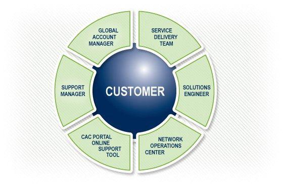 How Can We Help?   NexGen Networks