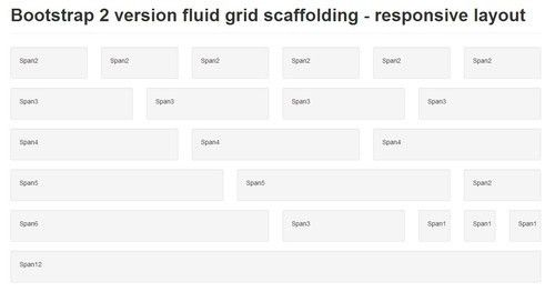Bootstrap layout(scaffolding grid) - Bootstrap tutorial