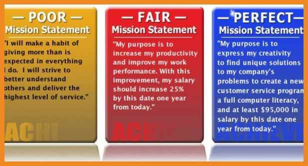 mission statement example | art resume examples
