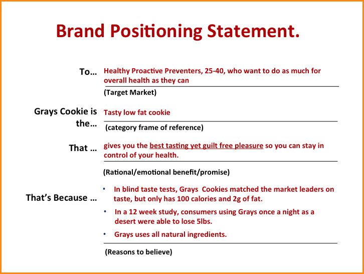 Example Of Positioning Statement.brand Positioning Statements.png ...