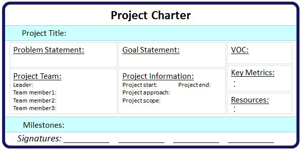 Project Charter | Continuous Improvement Toolkit