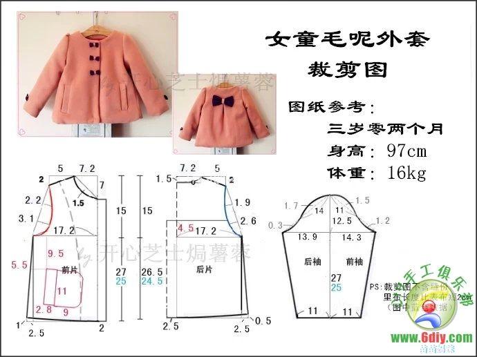Выкройки детского пальто своими руками
