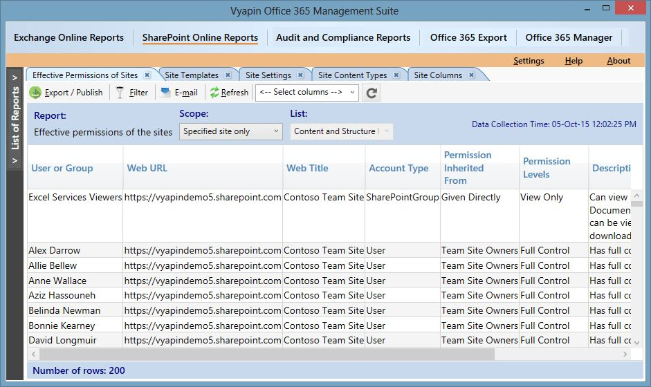 SharePoint Online Reporting | Automated Reports for SharePoint ...