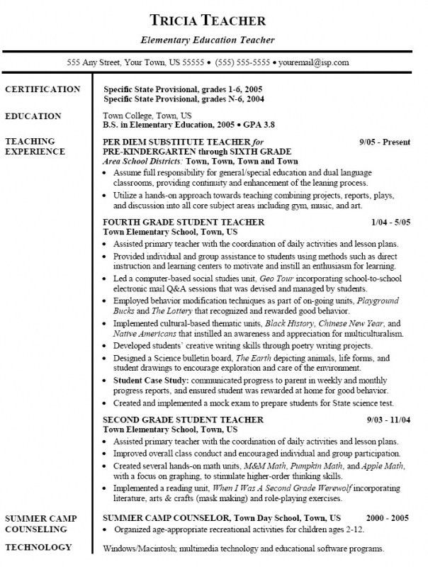 Esl Teacher Resume – Resume Examples