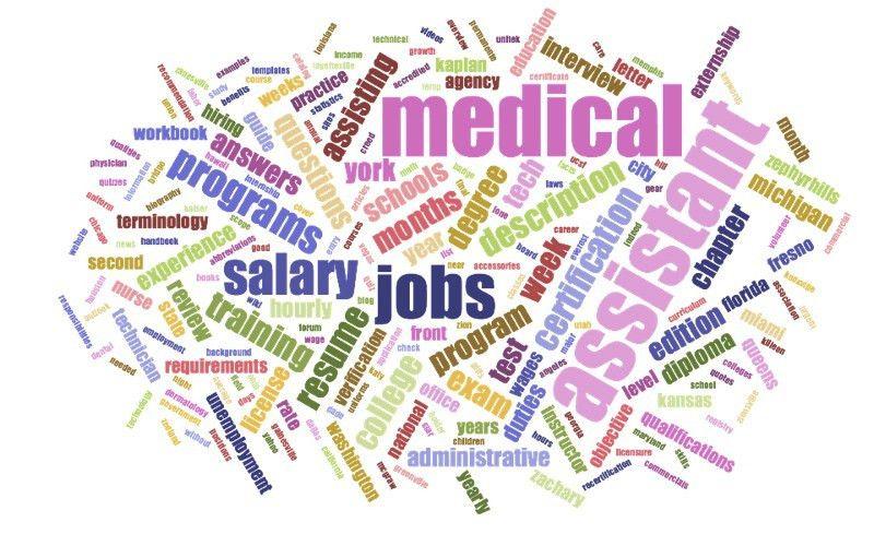 Medical Assistant Career Guide