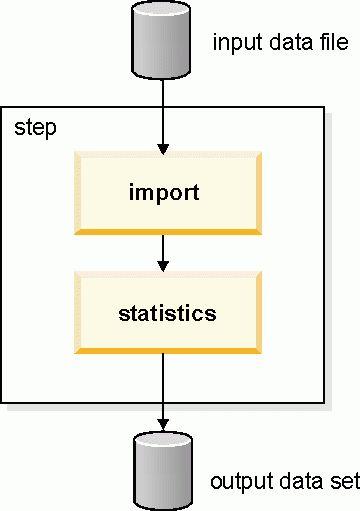 Example 1: import schema
