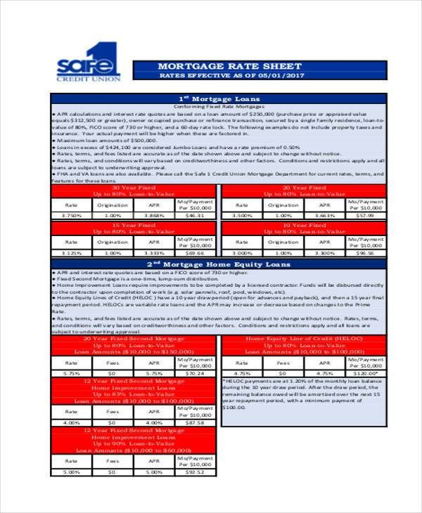 20+ Rate Sheet Templates - Free Sample, Example Format Download