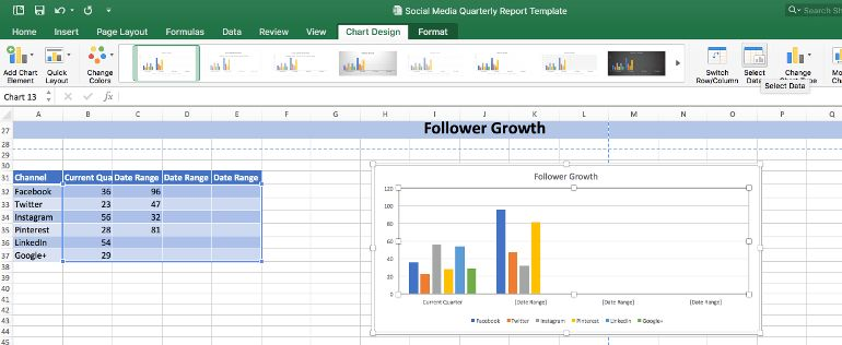 Quarterly Report Template. quarterly sales report office templates ...