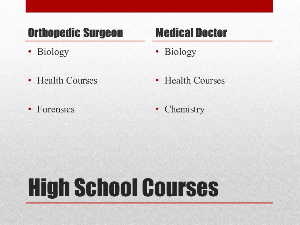 Orthopedic Surgeon Vs. Medical Doctor - ppt video online download