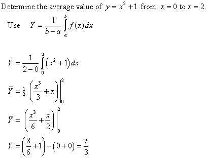 Lesson #104 Average Value of a Function