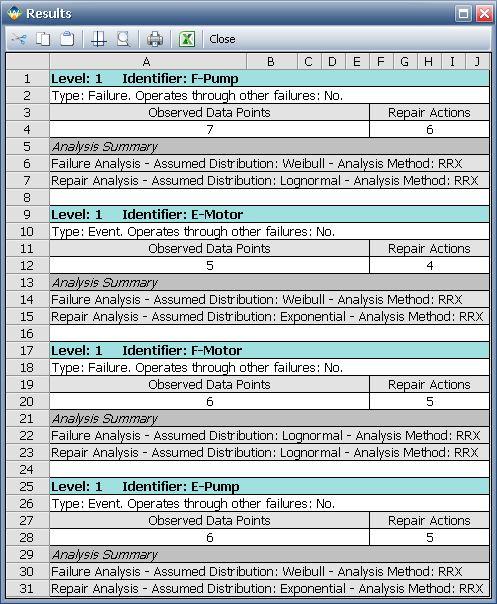 Event Log Data Analysis Example