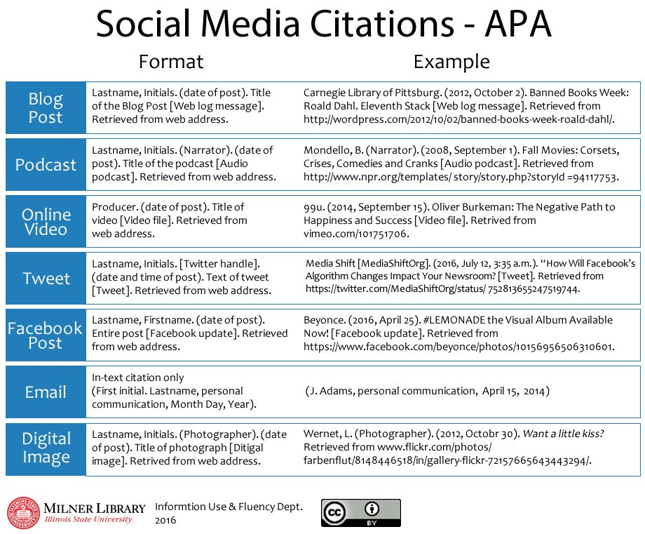 APA - Citing Sources - Guides at Milner Library, Illinois State ...
