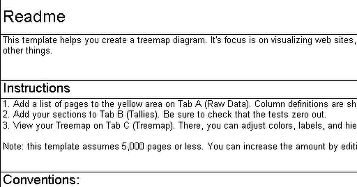 Treemap - Google Sheets