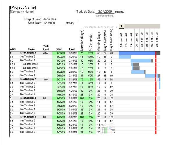 8+ Construction Timeline Templates – Free Excel, PDF Format ...