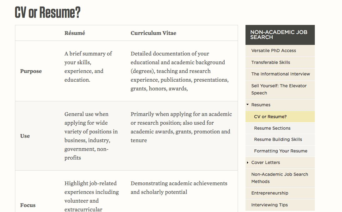 Transform Your CV into a Résumé | Graduate Connections ...