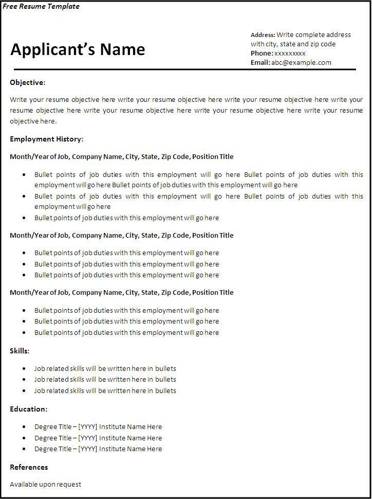 Resume Blank Template. Resume Writing Template Free The Perfect ...