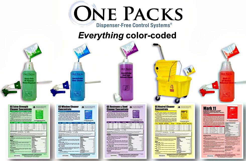 Cleaning Supplies - Restaurant, Hospitality, Industrial