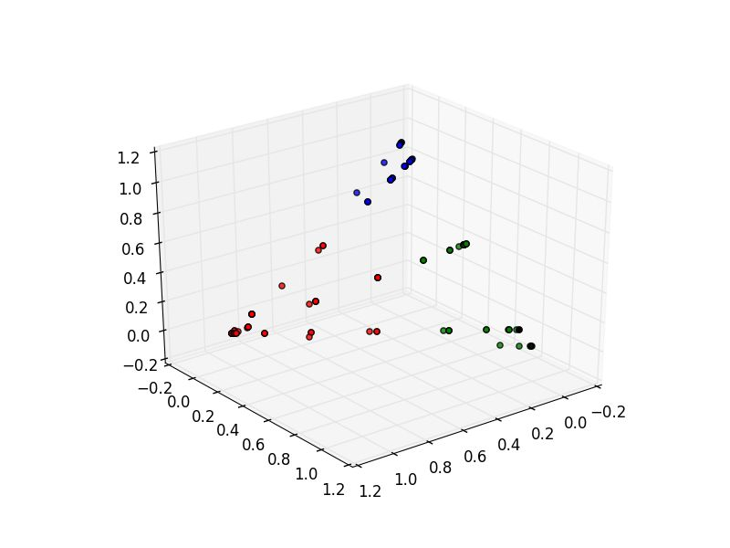 How We Train Our Software to Read Resumes