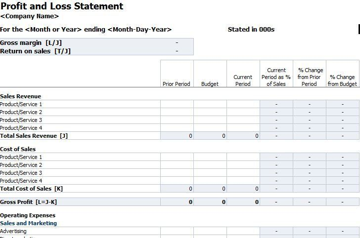 Profit and Loss Template | Profit and Loss Statement Template