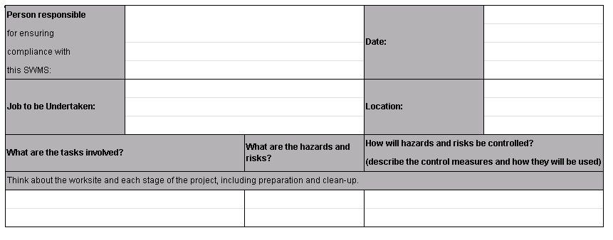 Coles Group Contractor Safety - Work Method Statement