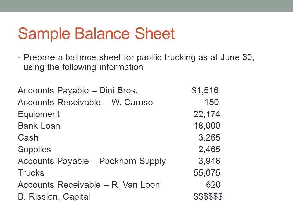 THE BALANCE SHEET. The Balance Sheet is: a financial statement ...