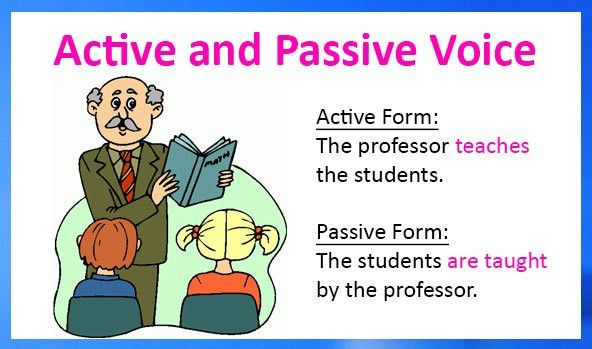 Active and passive voice. English grammar: sentence construction ...