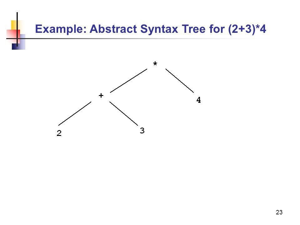 Syntax and Backus Naur Form - ppt video online download