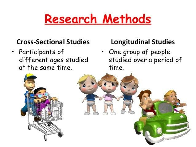 How to Write an Introduction in Cross sectional research method