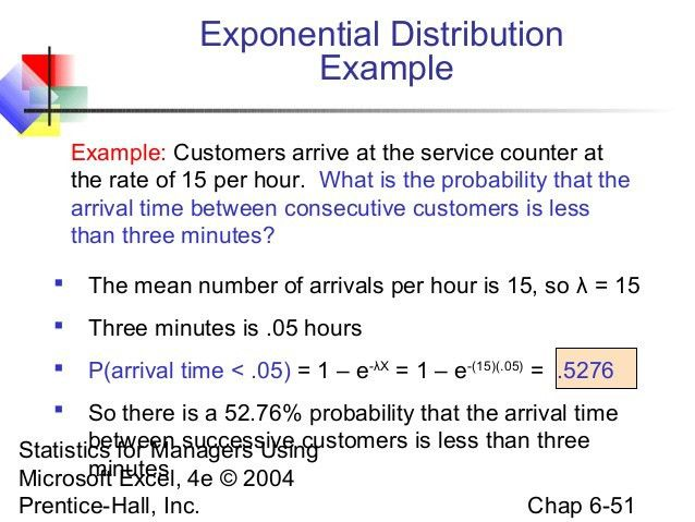 Chap06 normal distributions & continous