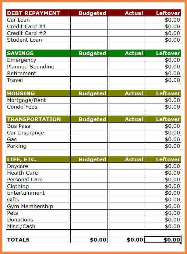 Family Budget Spreadsheet Template. the 25 best household budget ...