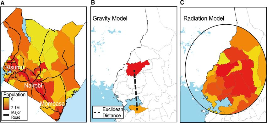 The country of study and gravity and radiation model example ...