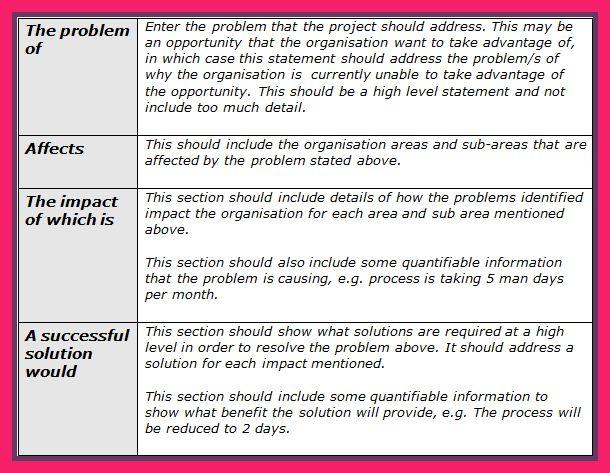 problem statement template | bio letter format