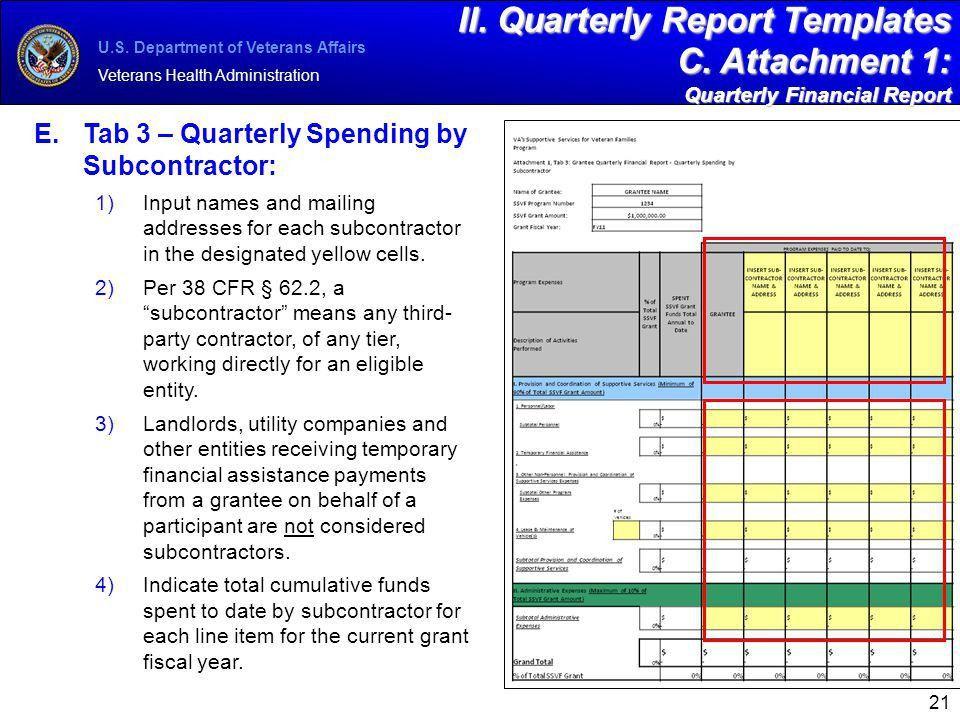 Quarterly Financial Report Template - Contegri.com