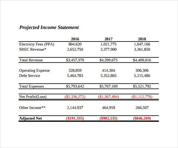 Sample Projected Income Statement Template - 8+ Free Documents ...
