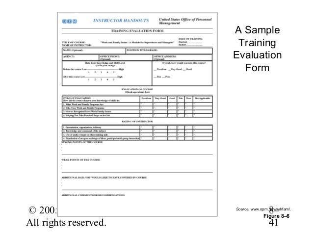 Training & development of employee