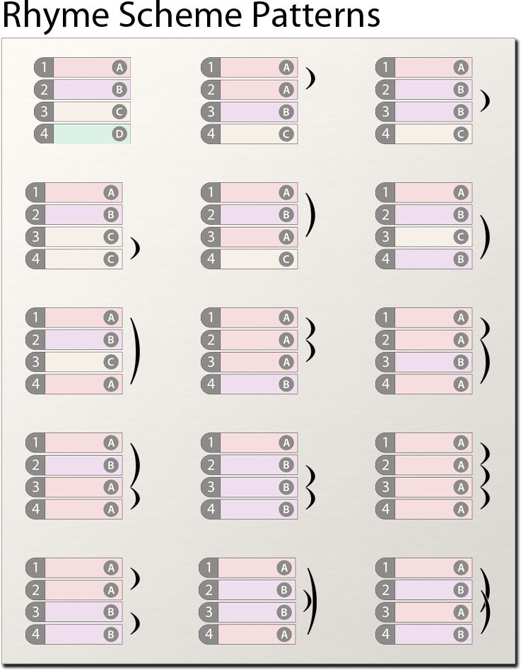 Learn How to Write SongsTop 8 Basic Rhyme Schemes for Your Song ...