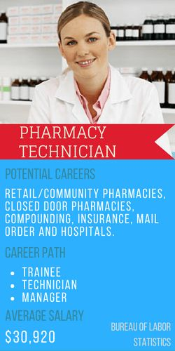What Does an Oncology (Chemotherapy) Pharmacy Technician Do? |