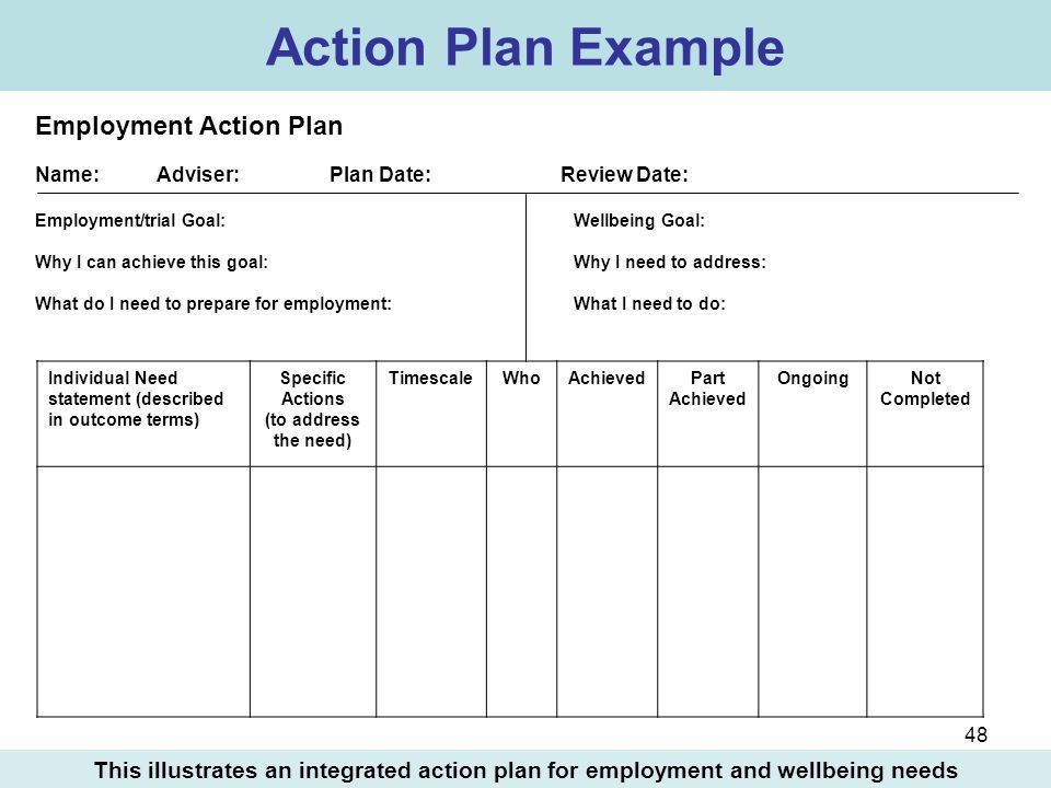 Individual Action Plan Template] Action Plan Template 110 Free ...