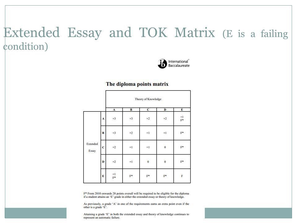 Is using an essay writing service cheating? - UK Essays, tok essay ...