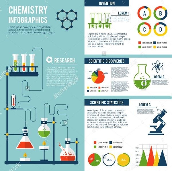Research Poster Template - 12+ Free PSD, Vector EPS, PNG Format ...