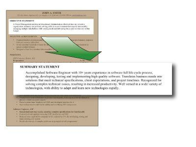 Sample Resume Summary Statements | berathen.Com