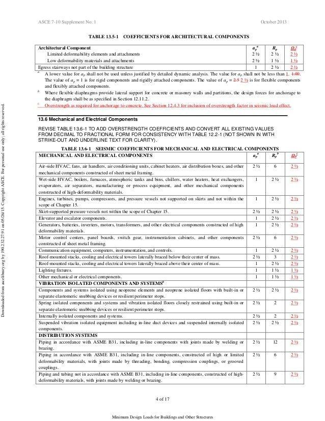 Asce7 10 supplement no.1
