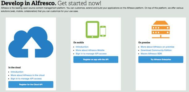 Alfresco oAuth sample application