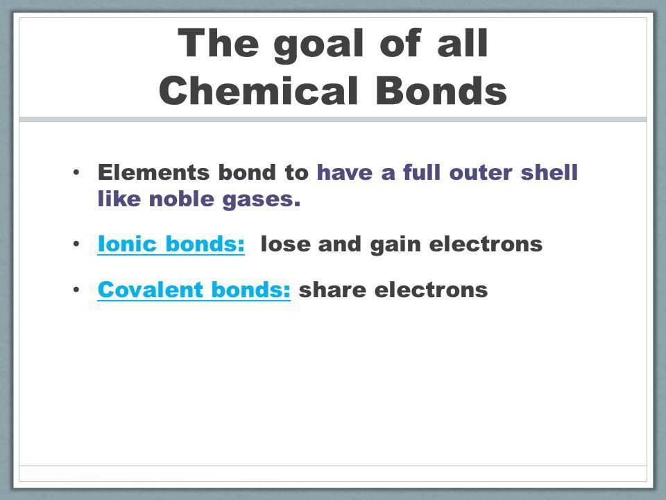 Chapter 8: Covalent Bonding Vocabulary: Leave enough space for ...