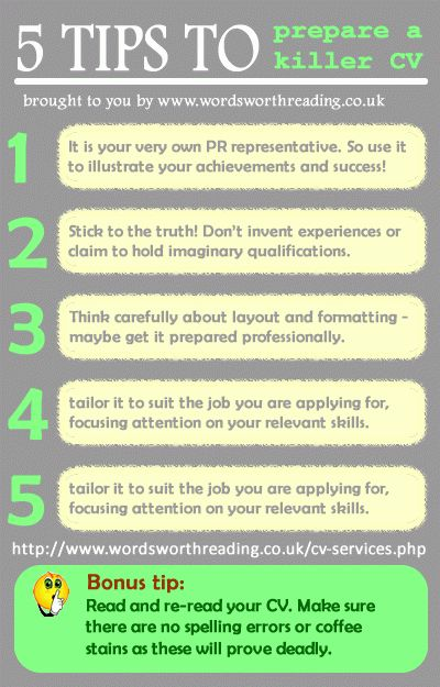 Infographic: 5 tips for writing a killer CV for your job ...