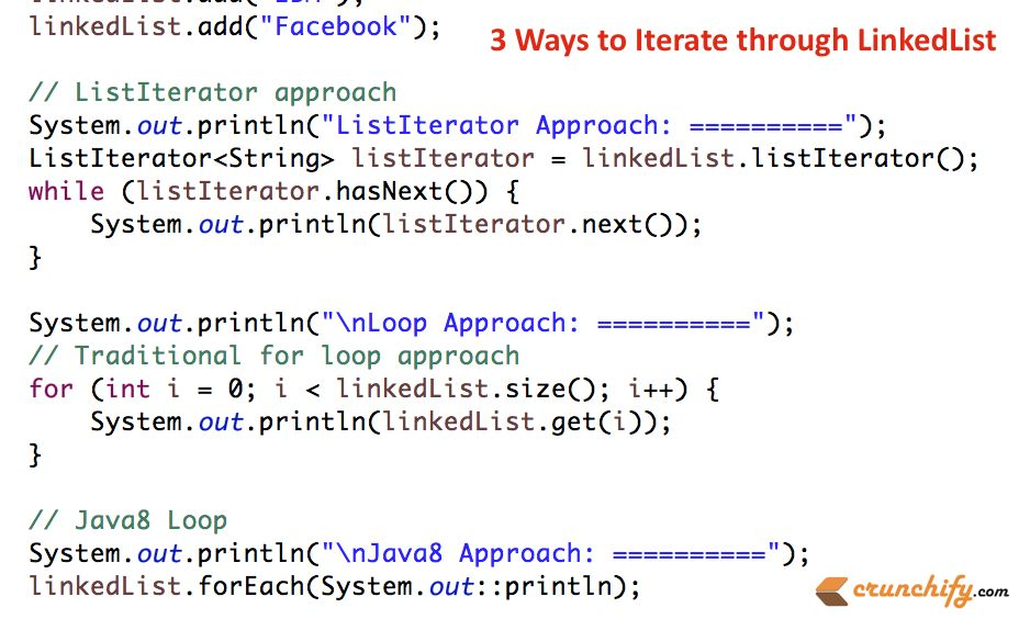 How to Iterate through LinkedList Instance in Java? • Crunchify